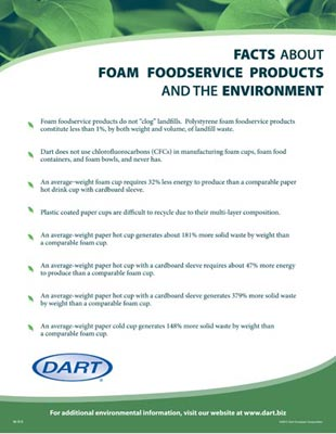 M- 313 Facts about Foam