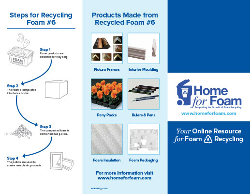 M-391 Foam Recycling Information